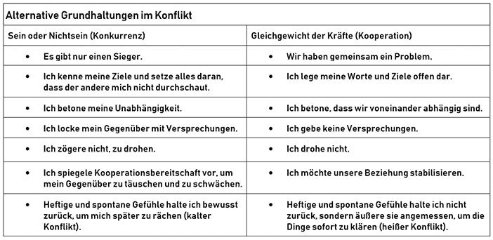 Tabelle2.png (24 KB)