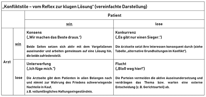 Tabelle3.png (21 KB)