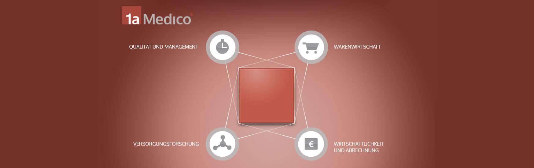 1a Medico 360° Management der AugenheilkundeHeader auf Eyefox.com