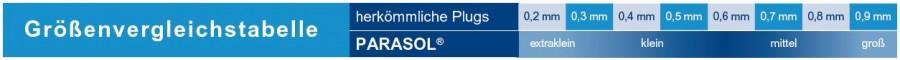 Größenvergleich Parasol Silikon Punctum Plugs auf Eyefox