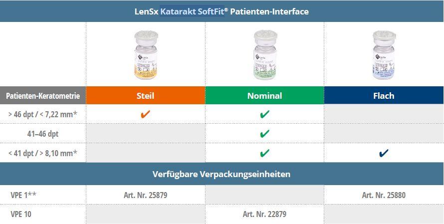 LenSx Patienten Intefaces 3 x.JPG (55 KB)