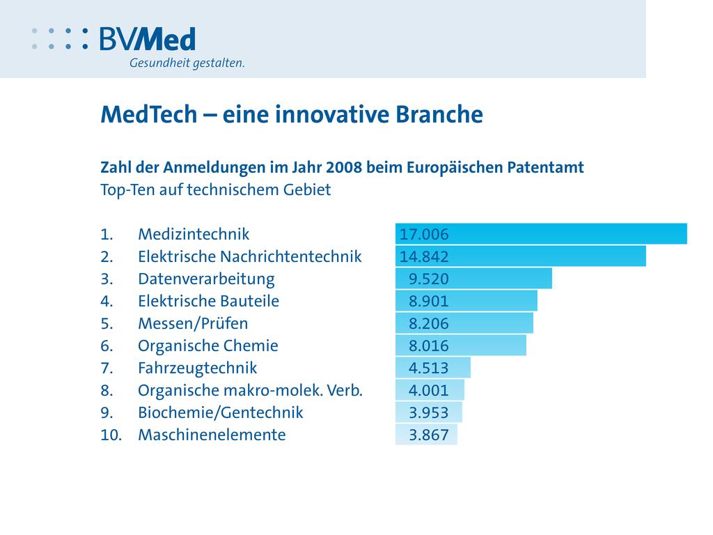 BVMed bietet Bundesregierung Unterstützung beim Aufbau einer strategischen Medizinprodukte-Reserve an