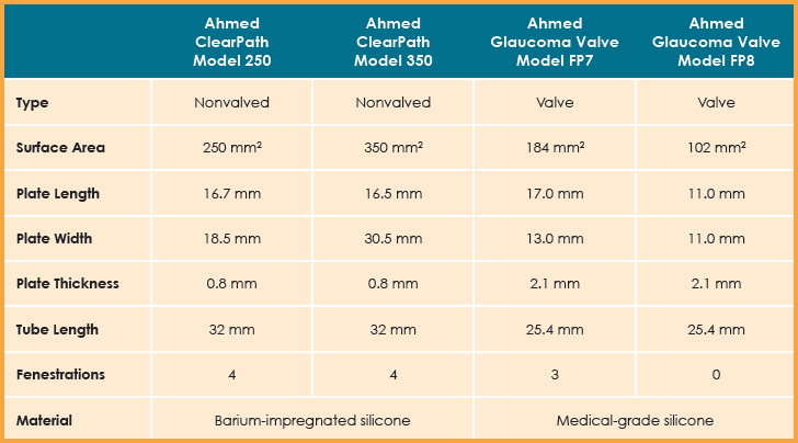 Tabelle_Ahmed.png (10 KB)