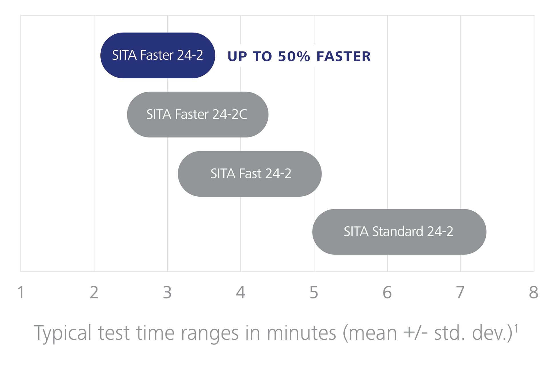 hfa3-sita-comparison.png (137 KB)